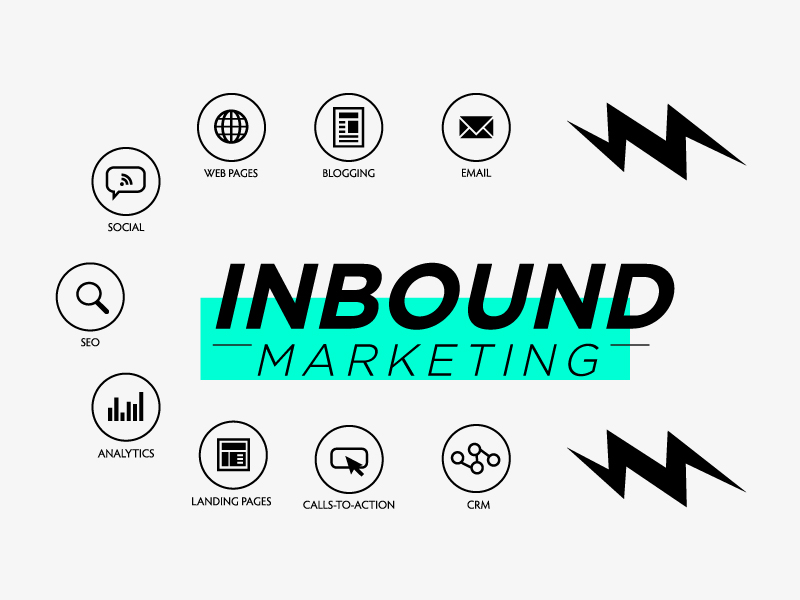Inbound Marketing, ¿cómo funciona correctamente? - Parnaso
