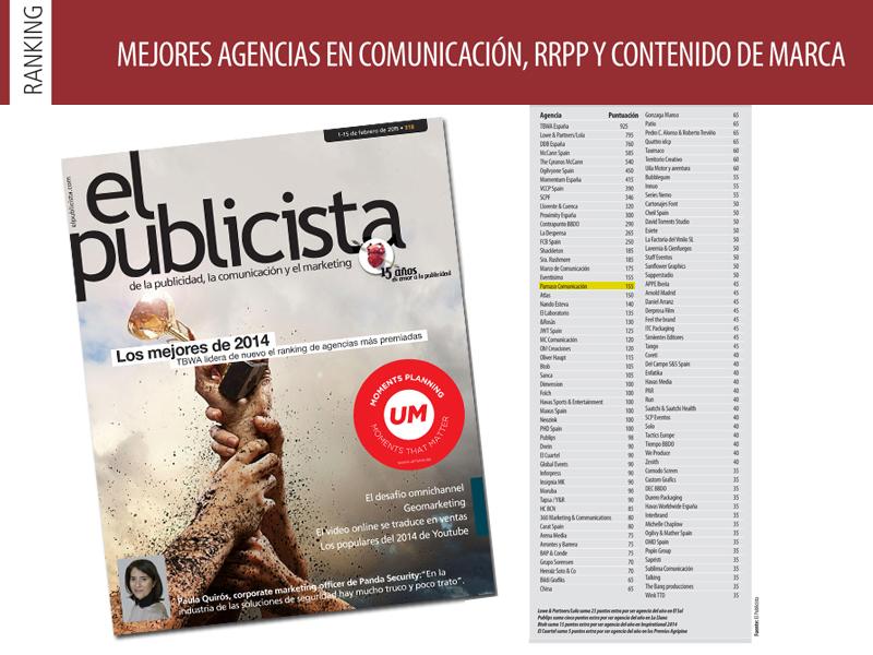 Mejor Agencia de Publicidad y Creatividad 100% española - Parnaso